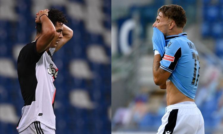 Ronaldo, Lukaku, Lautaro, Immobile & co: la top 15 di chi sbaglia più gol in Serie A