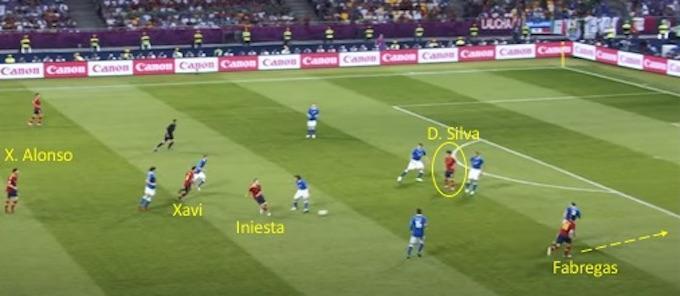 Lazio: David Silva è un mito, ma può giocare con Luis Alberto e Milinkovic?