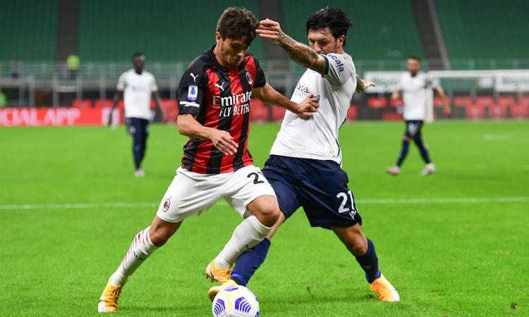 Qui Milan verso il derby: Rebic quasi fuori, tentazione Diaz per Pioli. Conti torna in gruppo