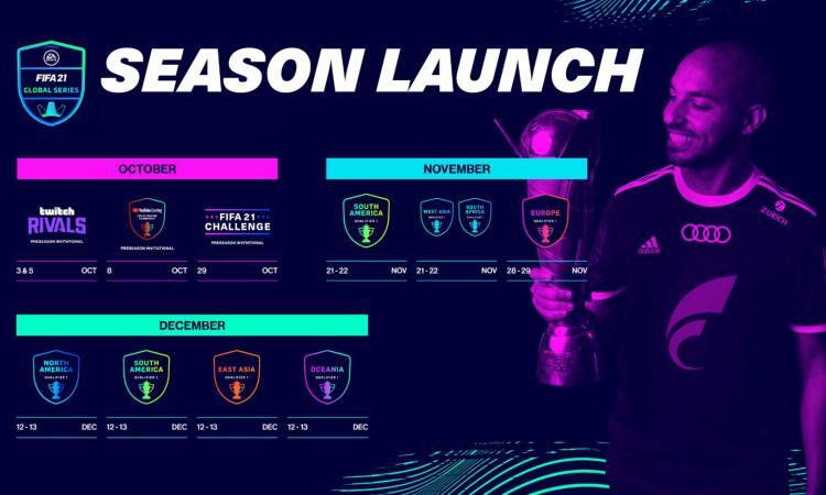 UFFICIALE: annunciate le Fifa 21 Global Series