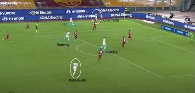 Juve senza Ronaldo: jolly Kulusevski e rebus Chiesa, le sette soluzioni di Pirlo