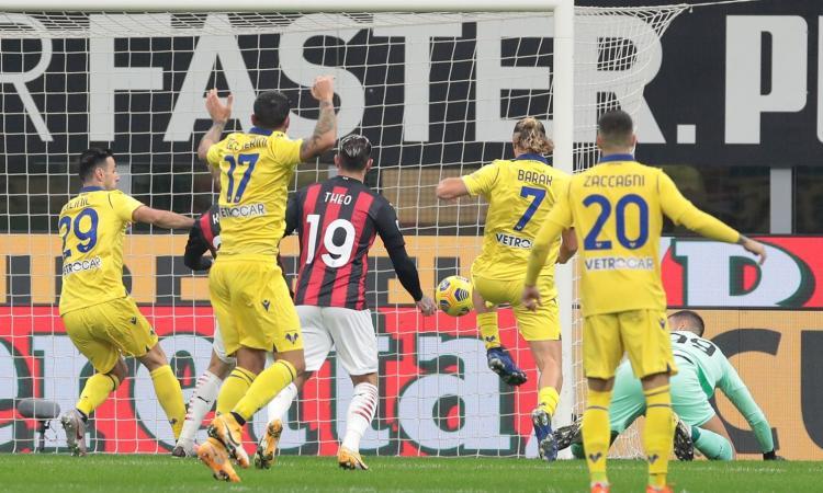 Milan-Verona 2-2: il tabellino