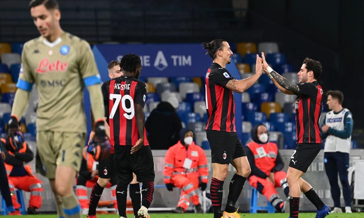 Il Milan vince da grande squadra, ma ora Ibra lo lascia solo. Nuvole nere  sulla testa di Gattuso | Primapagina | Calciomercato.com