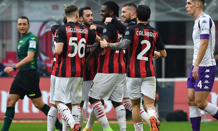 Il Milan impara dagli 'errori' del passato: da Calabria e Kessie a Dalot e Diaz, il futuro è ora. La strategia
