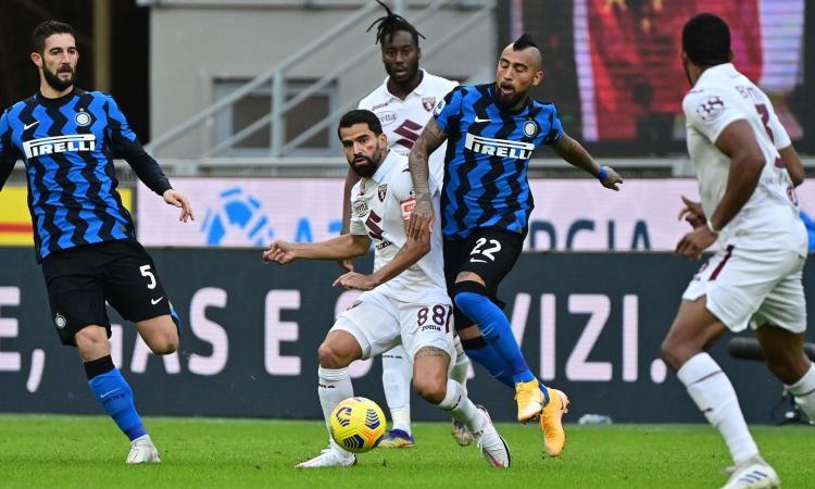 Inter-Torino 4-2: il tabellino