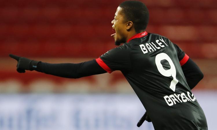 Aston Villa, interesse per un giocatore del Leverkusen