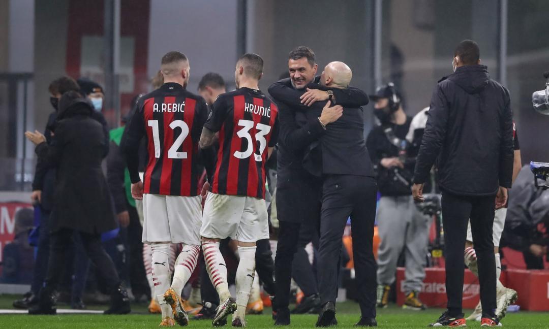 Mercato Milan, stile ed equilibrio: che dirigenza!!