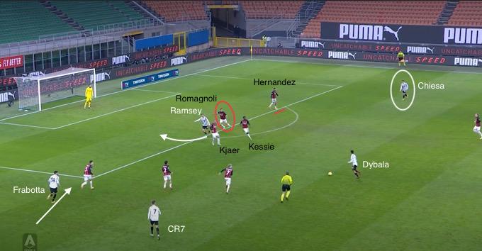 Juve, Chiesa a destra si esalta e fa giocare bene anche Dybala. Ecco la spiegazione tattica dei gol al Milan
