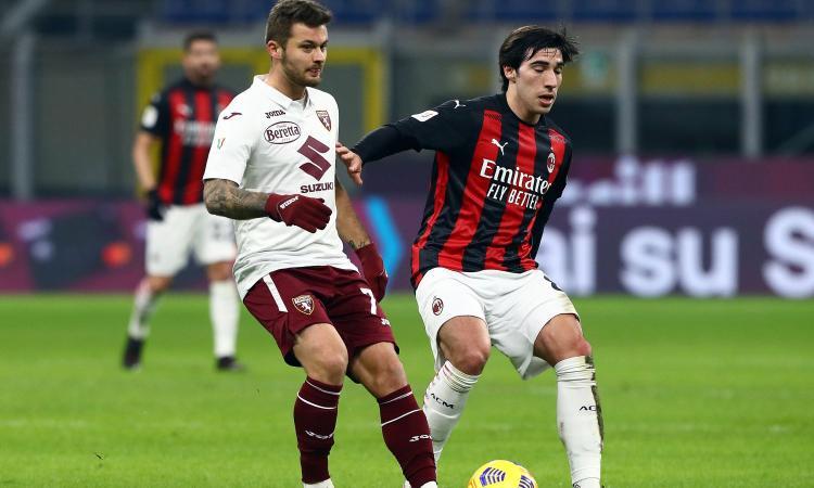 Il Milan ha pagato Tonali 5 milioni: ecco cosa cambia nella trattativa