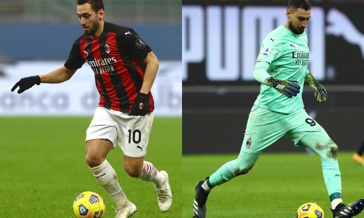 Il Milan cerca risposte, anche per i rinnovi: incontro per Calhangolu, tutti i nodi del caso Donnarumma