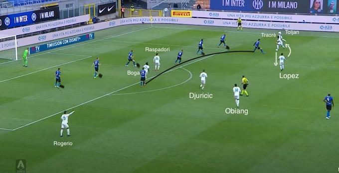 Atteggiamento da Champions? Conte sta sovrastimando la sua Inter