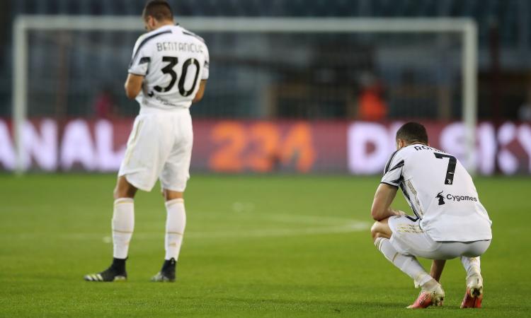 Serie A: Milan a +17 rispetto all'anno scorso, Juve a picco! Bene il Napoli, crolla la Lazio