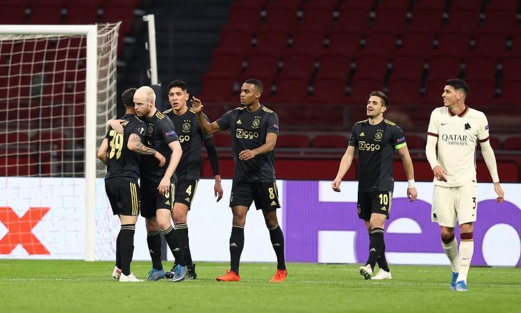 Ajax-Roma 1-2: il tabellino