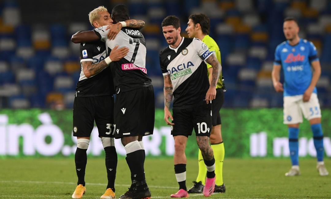Il mercato a modo mio: un Udinese da decimo posto