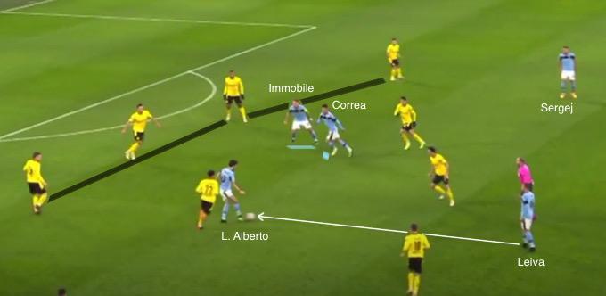 Inter, 3-5-2 a confronto: le differenze tra Conte e Inzaghi