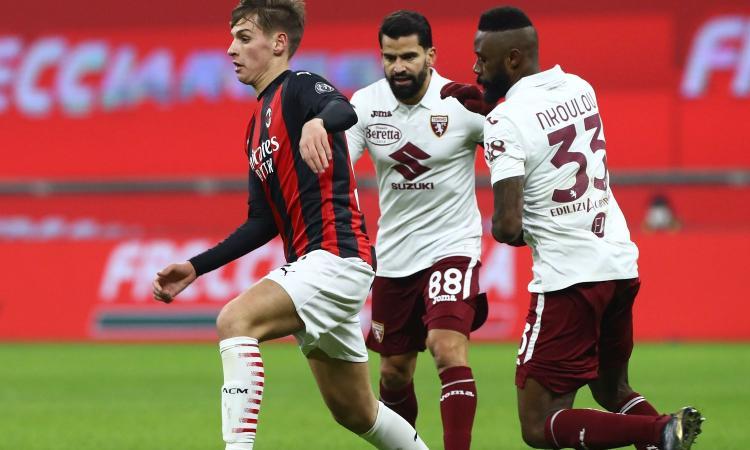 Da Kakà e Ilicic ai no a Barcellona e Juve per il Milan: ecco Olzer, il talento della Primavera per l'affare Tonali