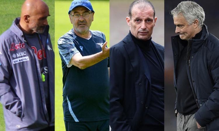 Bentornati allenatori: Allegri meglio di tutti per lo scudetto. Spalletti ha il problema De Laurentiis. Mourinho e Sarri? Zeru pressioni
