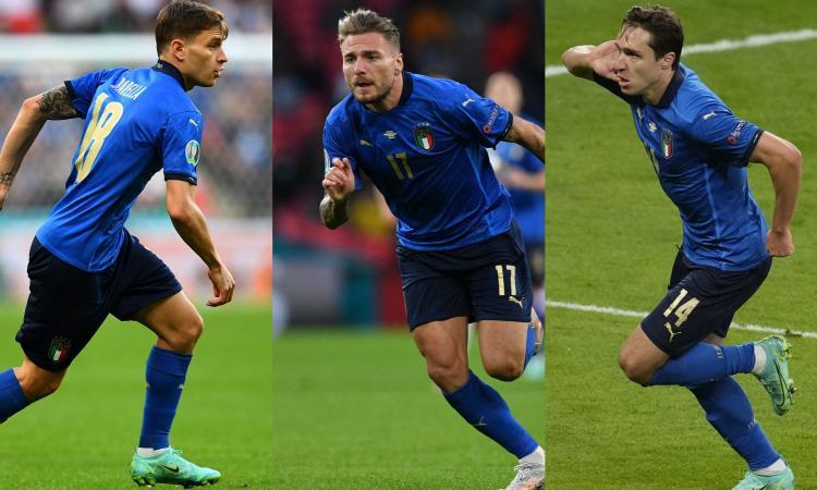 L'ora di Immobile, il controllo del centrocampo e gli esterni: Italia-Inghilterra si gioca qui