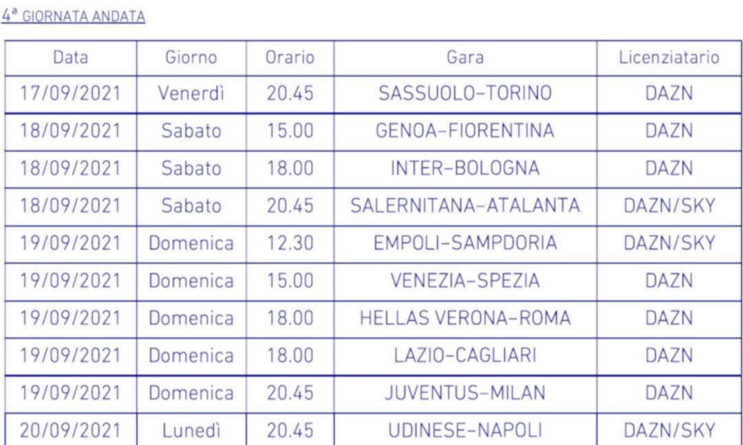 Serie A, la mia classifica definitiva: sorprese?