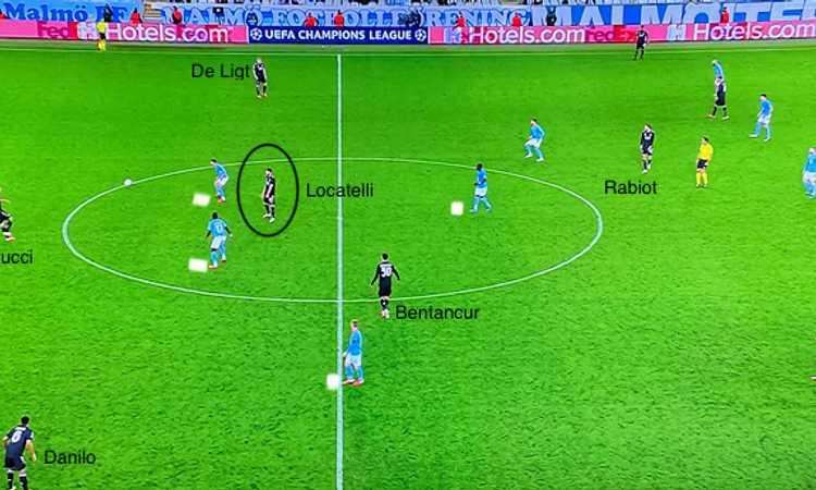 Juve-Milan è Locatelli-Tonali: tre problemi per il primo, perfetto per Pioli il secondo